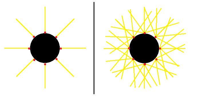 কোয়ান্টাম ফিজিক্স-৮ : কৃষ্ণবস্তুর বিকিরণ ও চিরায়ত পদার্থবিদ্যার ব্যর্থতা