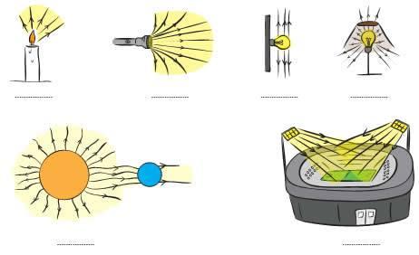 কোয়ান্টাম ফিজিক্স-৯ : ম্যাক্স প্ল্যাঙ্কের শক্তির গুচ্ছ তত্ত্ব